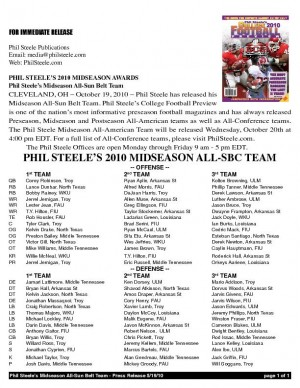 Host of Toppers named to Steele's All-Sun Belt Midseason team