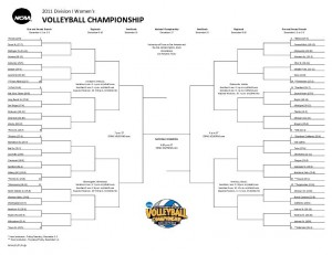 Lady Toppers all too familiar with postseason venue