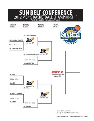 WKU enters Sun Belt Conference Tournament as No. 7 seed