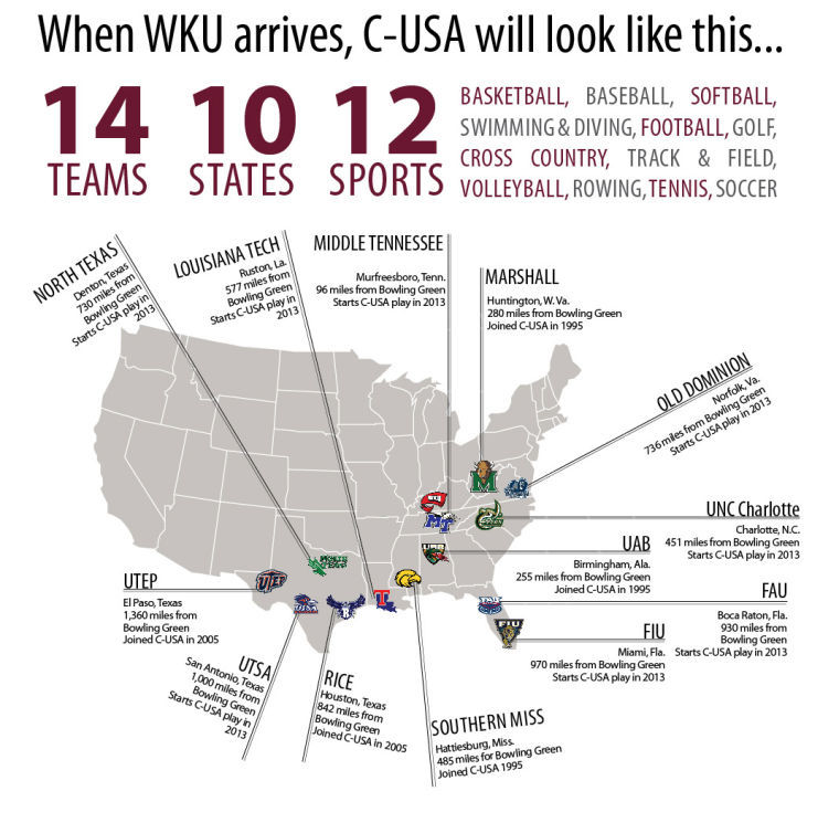 How+Conference+USA+will+look+when+WKU+joins+the+conference+in+the+2014-2015+season.%C2%A0%0A