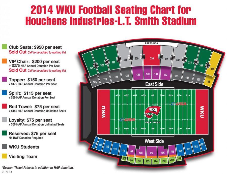 2014 WKU football seating chart for Smith Stadium.