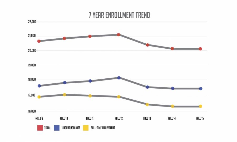 Enrollment+Graphic+1
