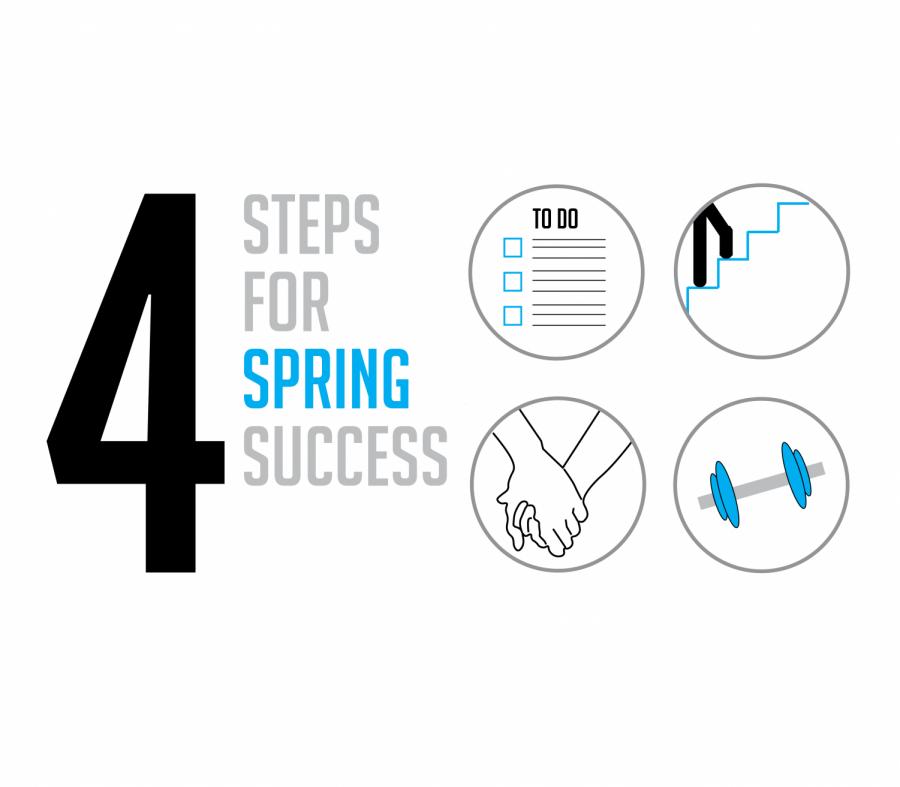 spring+success