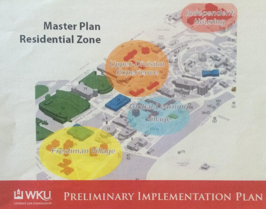 Schematics+provided+by+the+WKU+Student+Life+Foundation.%C2%A0
