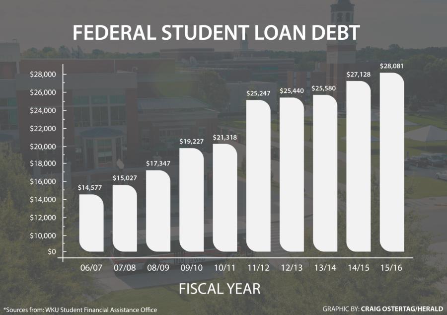 Loan+Graphic