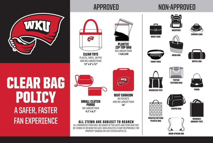 WKU clear bag policy