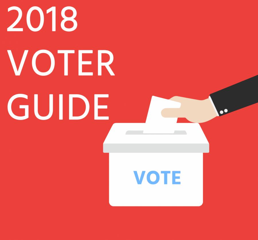 voterguide