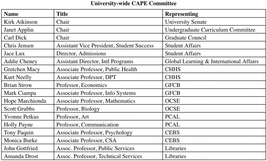WKU_CAPE_Committee