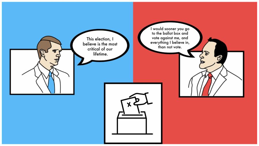 Gubernatorial election illustration