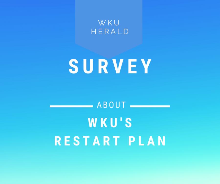 WKU+Restart+Plan+Student+Opinion+Survey