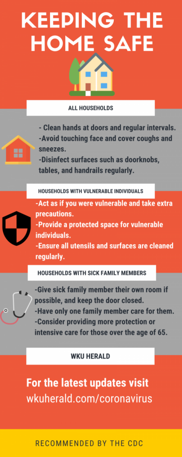 The Centers for Disease Control and Prevention has recommended a series of guidelines for what every community and individual can do to decrease the spread of the Coronavirus in areas around the country. Here's some ways you can prevent the spread in your apartment, home, or dorm.