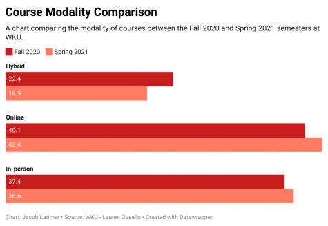 modality chart - jacob latimer.png
