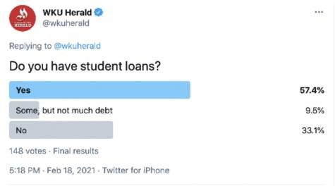 Screenshot of Twitter poll sent out on Feb. 18.