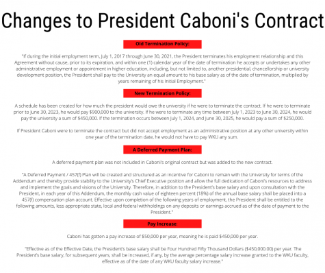 Infographic of changes to President Caboni