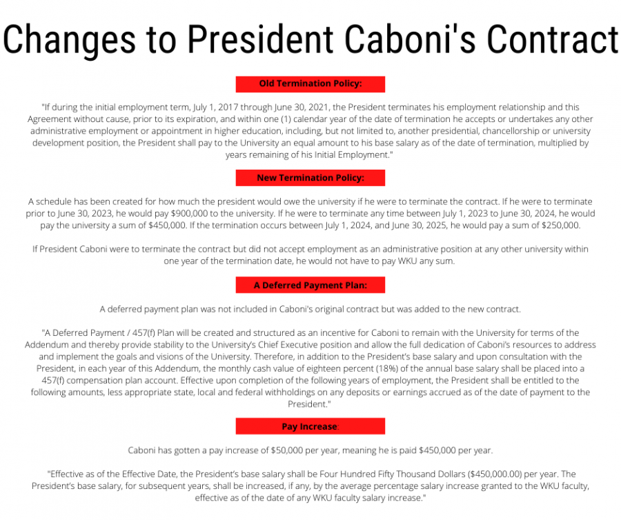 Infographic of changes to President Caboni's contract