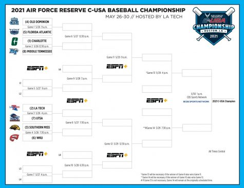 Conference USA Baseball Championship bracket set, WKU draws Southern Miss