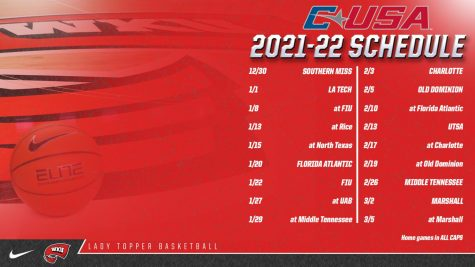 Lady Toppers 2021-22 C-USA schedule revealed